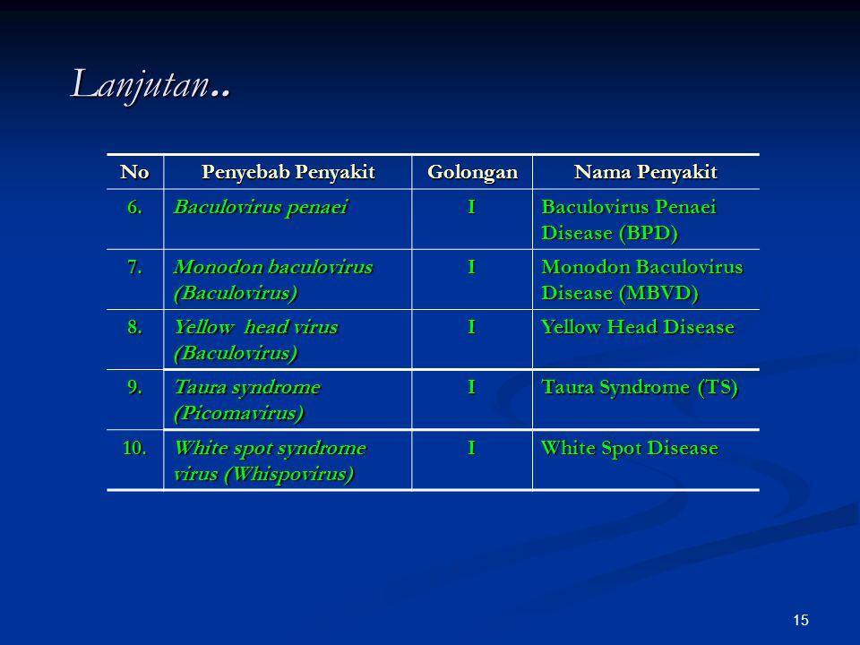 15 Lanjutan.. No Penyebab Penyakit Golongan Nama Penyakit 6. Baculovirus penaei I Baculovirus Penaei Disease (BPD) 7. Monodon baculovirus (Baculovirus