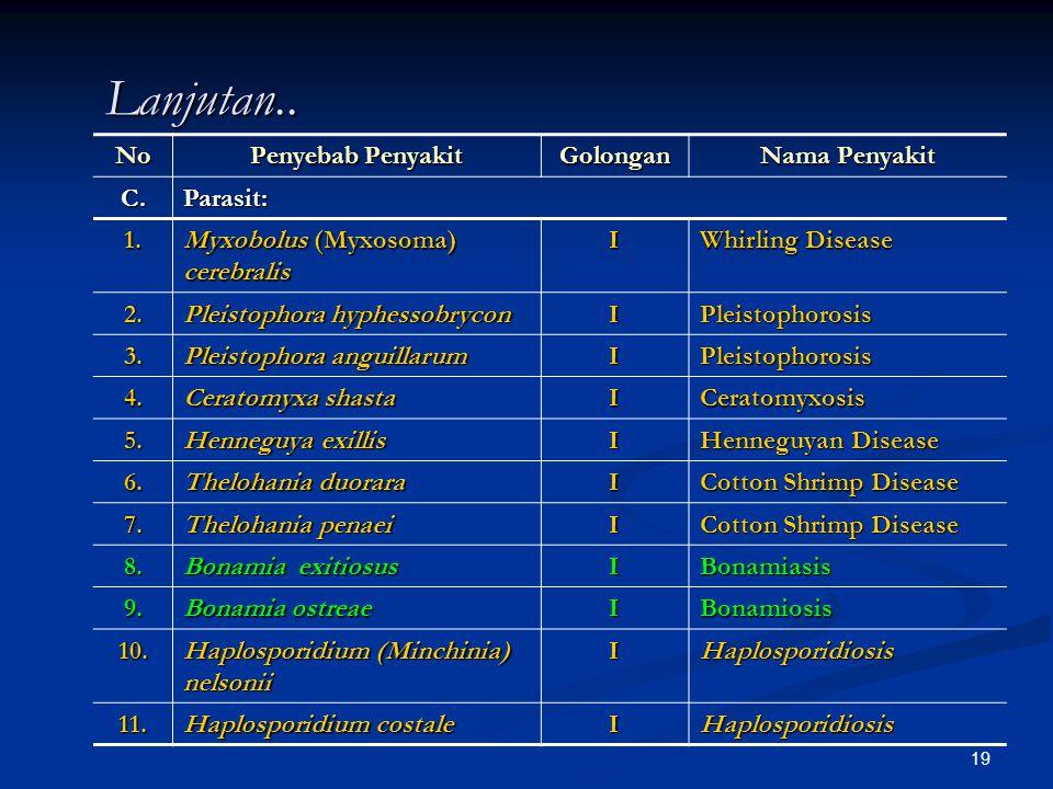19 Lanjutan.. No Penyebab Penyakit Golongan Nama Penyakit C.Parasit: 1. Myxobolus (Myxosoma) cerebralis I Whirling Disease 2. Pleistophora hyphessobry