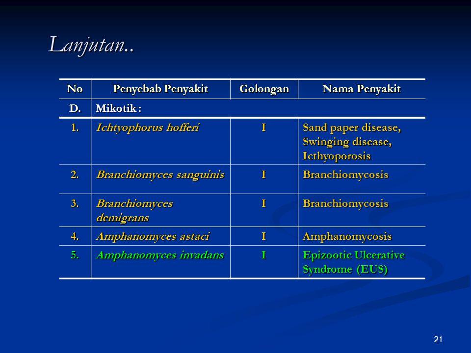 21 Lanjutan.. No Penyebab Penyakit Golongan Nama Penyakit D. Mikotik : 1. Ichtyophorus hofferi I Sand paper disease, Swinging disease, Icthyoporosis 2