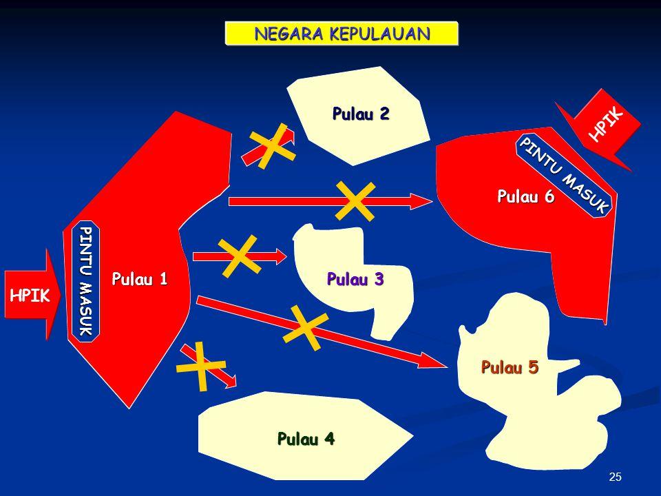 25 NEGARA KEPULAUAN Pulau 2 Pulau 3 Pulau 4 Pulau 5 HPIK PINTU MASUK Pulau 1 HPIK Pulau 6 PINTU MASUK