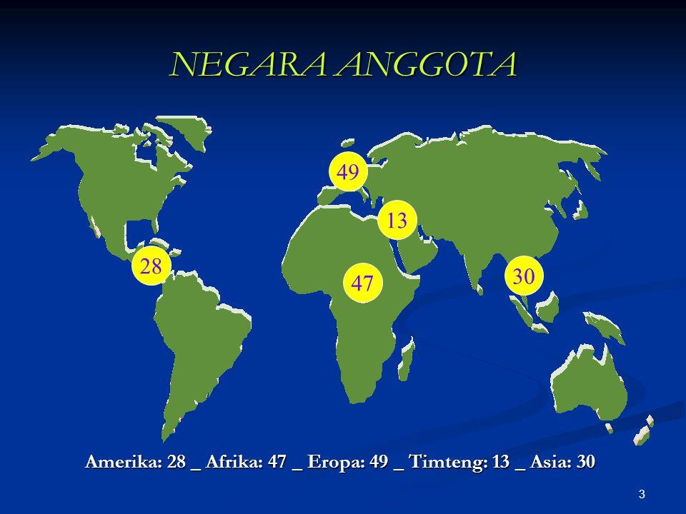 3 NEGARA ANGGOTA Amerika: 28 _ Afrika: 47 _ Eropa: 49 _ Timteng: 13 _ Asia: 30 2847493013