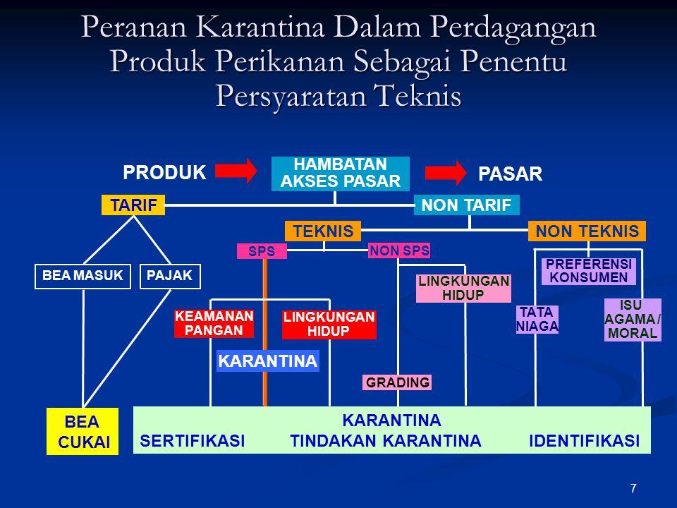 INDONESIA APR-MAY 2002 JUL 2002 AUG 2002 OCT-NOV 2004 AUG 2002 KHV MAR 2002 FEB 2003