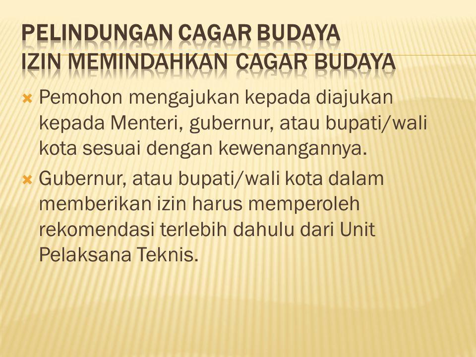  Pemohon mengajukan kepada diajukan kepada Menteri, gubernur, atau bupati/wali kota sesuai dengan kewenangannya.