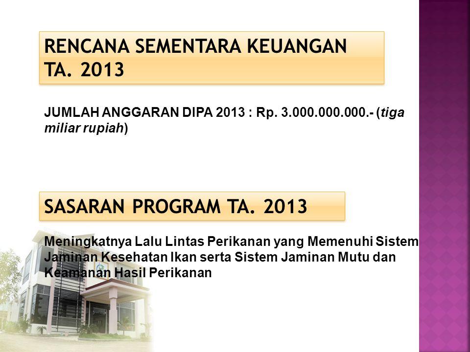 RENCANA SEMENTARA KEUANGAN TA. 2013 JUMLAH ANGGARAN DIPA 2013 : Rp. 3.000.000.000.- (tiga miliar rupiah) SASARAN PROGRAM TA. 2013 Meningkatnya Lalu Li