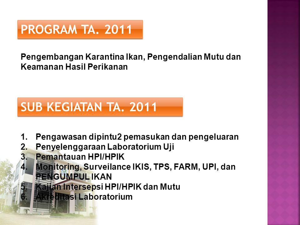 PROGRAM TA. 2011 Pengembangan Karantina Ikan, Pengendalian Mutu dan Keamanan Hasil Perikanan SUB KEGIATAN TA. 2011 1.Pengawasan dipintu2 pemasukan dan