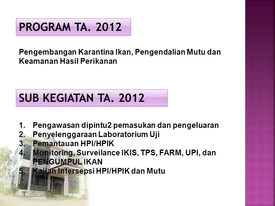 PROGRAM TA. 2012 Pengembangan Karantina Ikan, Pengendalian Mutu dan Keamanan Hasil Perikanan SUB KEGIATAN TA. 2012 1.Pengawasan dipintu2 pemasukan dan