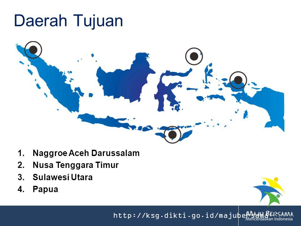 http://ksg.dikti.go.id/majubersama Daerah Tujuan 1.