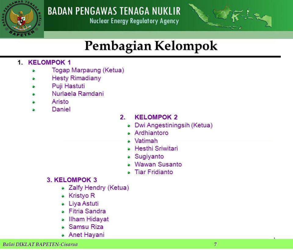 1.KELOMPOK 1 Togap Marpaung (Ketua) Hesty Rimadiany Puji Hastuti Nurlaela Ramdani AristoDaniel 2.
