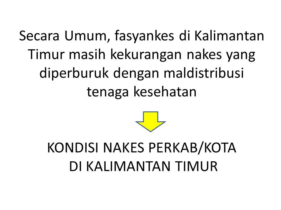 Secara Umum, fasyankes di Kalimantan Timur masih kekurangan nakes yang diperburuk dengan maldistribusi tenaga kesehatan KONDISI NAKES PERKAB/KOTA DI K