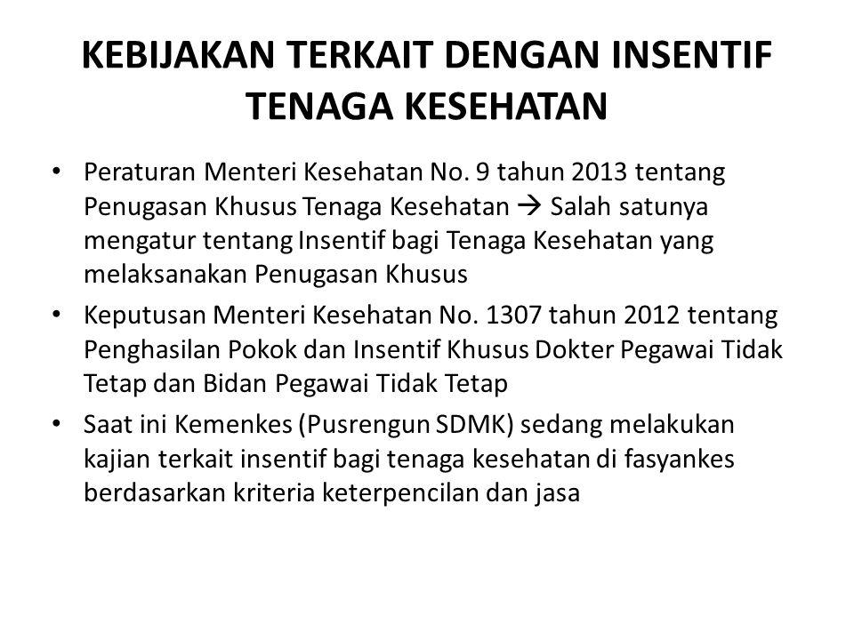 KEBIJAKAN TERKAIT DENGAN INSENTIF TENAGA KESEHATAN Peraturan Menteri Kesehatan No. 9 tahun 2013 tentang Penugasan Khusus Tenaga Kesehatan  Salah satu