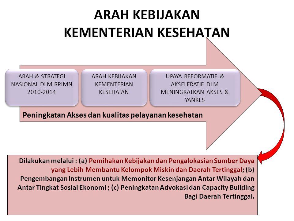 REKAPITULASI PESERTA TUGAS BELAJAR PPDS/PPDGS PROVINSI KALIMANTAN TIMUR TAHUN 2008 - 2013 Spesialis Lainnya 4 DASAR Sp.