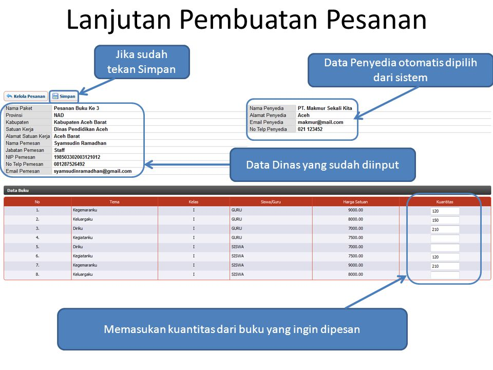 Lanjutan Pembuatan Pesanan Data Penyedia otomatis dipilih dari sistem Data Dinas yang sudah diinput Memasukan kuantitas dari buku yang ingin dipesan Jika sudah tekan Simpan