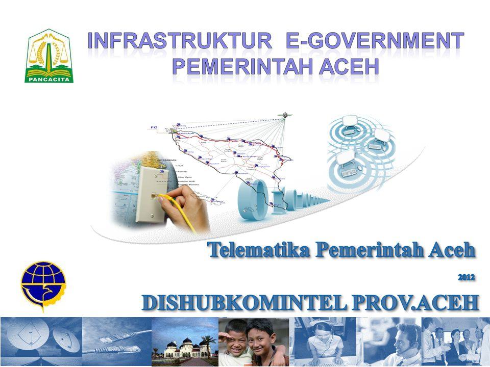 Telematika - Dishubkomintel Provinsi Aceh AGENDA PROFILE TELEMATIKA PROVINSI ACEH TELEMATIKA MENUJU E-ACEH KONTRIBUSI PEMERINTAH ACEH UNTUK PENGUATAN E-GOVERNMENT KAB/KOTA