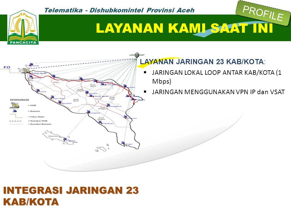 Telematika - Dishubkomintel Provinsi Aceh LAYANAN JARINGAN 23 KAB/KOTA:  JARINGAN LOKAL LOOP ANTAR KAB/KOTA (1 Mbps)  JARINGAN MENGGUNAKAN VPN IP da