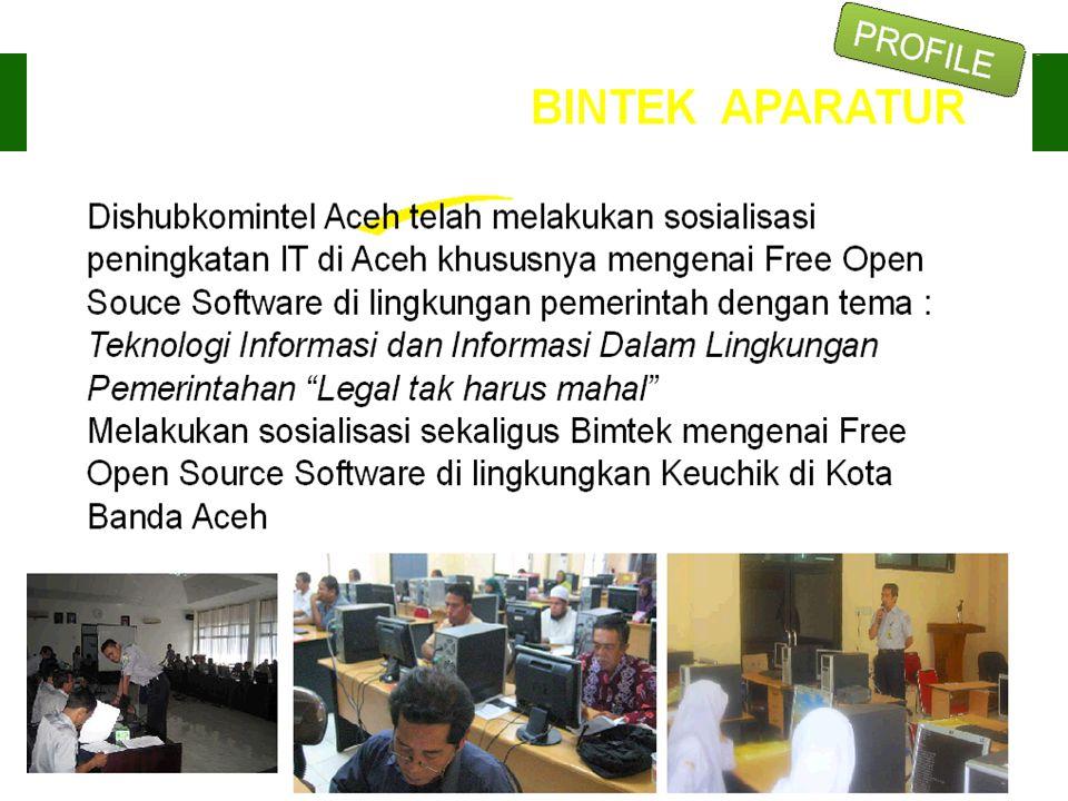 Telematika - Dishubkomintel Provinsi Aceh