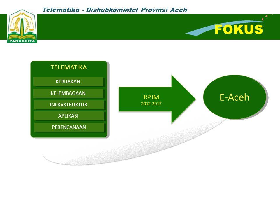 FOKUS E-Aceh TELEMATIKA KEBIJAKAN KELEMBAGAAN INFRASTRUKTUR APLIKASI PERENCANAAN