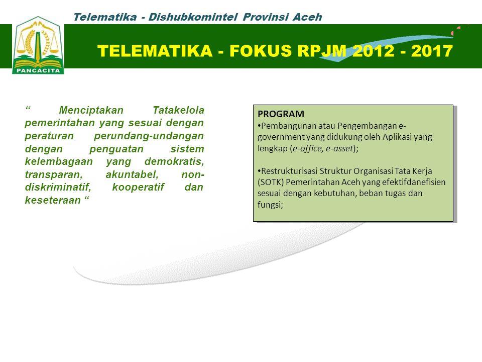 Telematika - Dishubkomintel Provinsi Aceh TELEMATIKA - FOKUS RPJM 2012 - 2017 PROGRAM Pembangunan atau Pengembangan e- government yang didukung oleh A