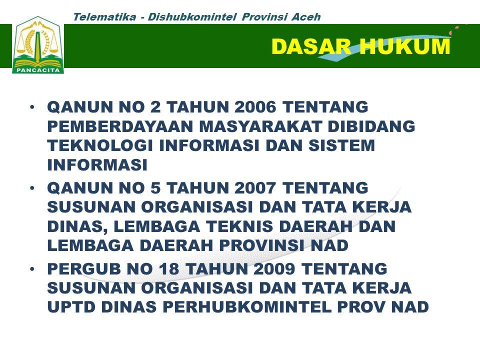 Telematika - Dishubkomintel Provinsi Aceh DASAR HUKUM QANUN NO 2 TAHUN 2006 TENTANG PEMBERDAYAAN MASYARAKAT DIBIDANG TEKNOLOGI INFORMASI DAN SISTEM IN