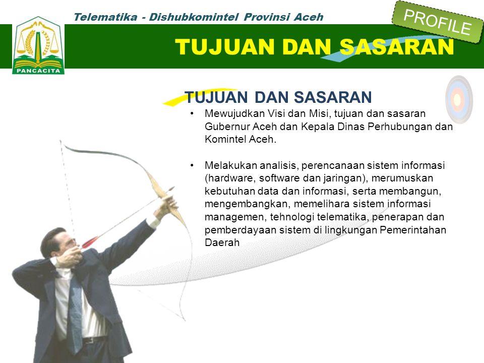 Telematika - Dishubkomintel Provinsi Aceh TUJUAN DAN SASARAN Mewujudkan Visi dan Misi, tujuan dan sasaran Gubernur Aceh dan Kepala Dinas Perhubungan d