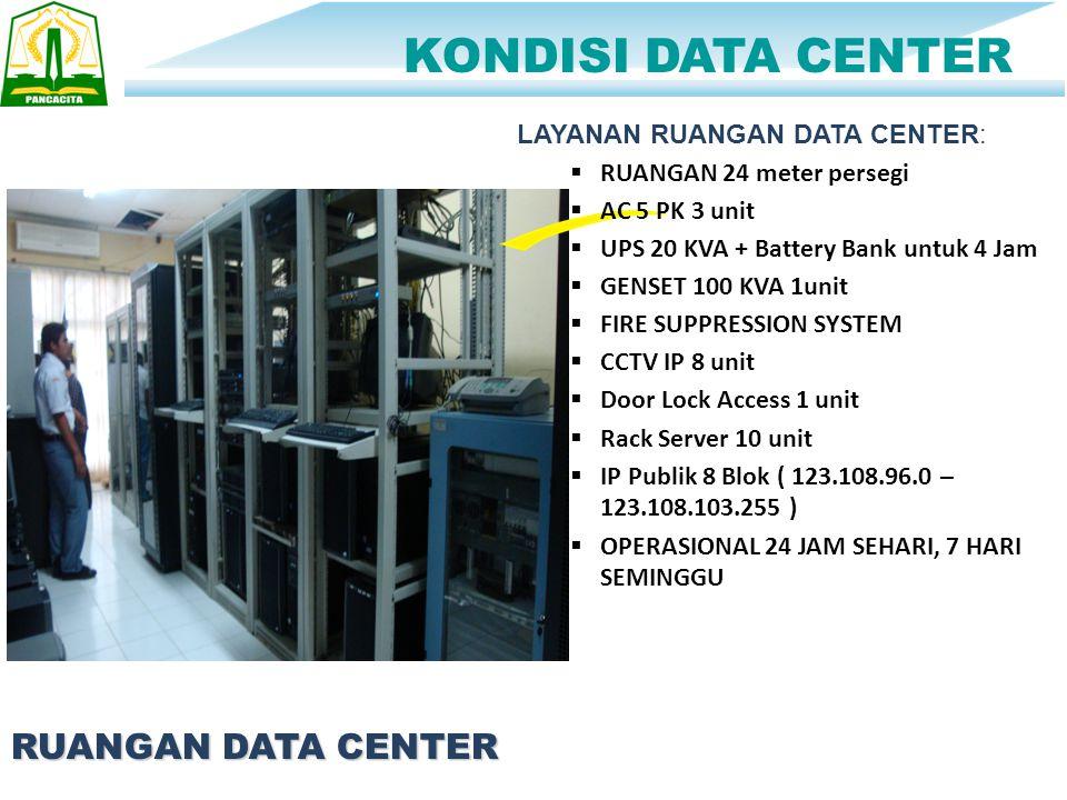 LAYANAN RUANGAN DATA CENTER:  RUANGAN 24 meter persegi  AC 5 PK 3 unit  UPS 20 KVA + Battery Bank untuk 4 Jam  GENSET 100 KVA 1unit  FIRE SUPPRES