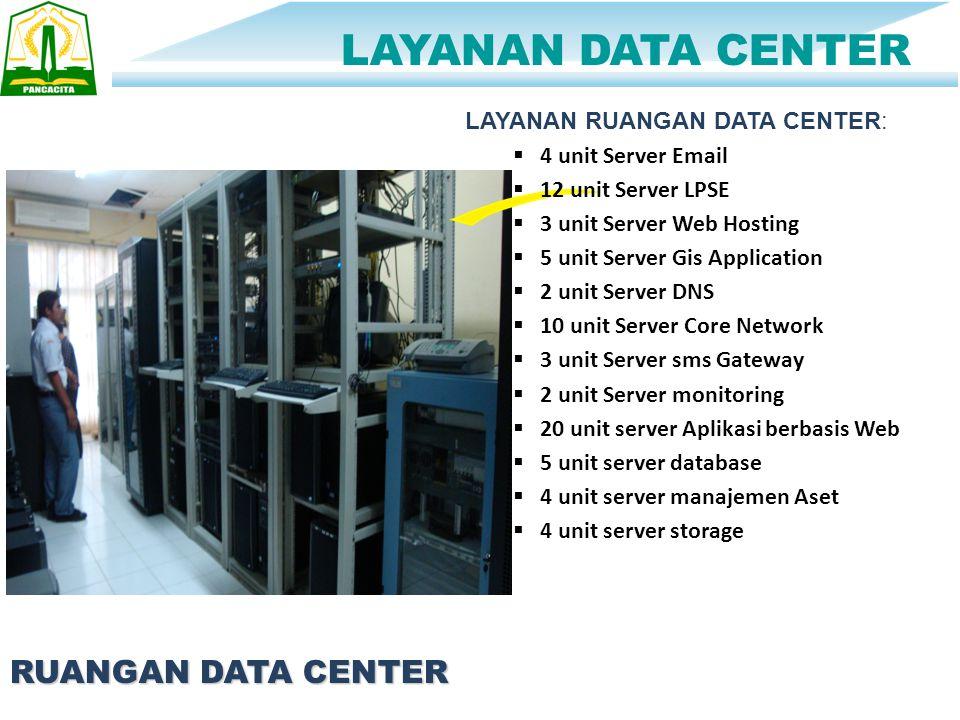 LAYANAN RUANGAN DATA CENTER:  4 unit Server Email  12 unit Server LPSE  3 unit Server Web Hosting  5 unit Server Gis Application  2 unit Server D