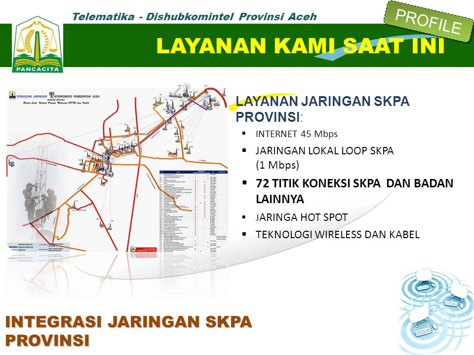 Telematika - Dishubkomintel Provinsi Aceh Pembangunan dan pengelolaan Jaringan tulang punggung ( Backbone ) di 22 Kab/kota menggunakan VSAT (tahun 2007 – 2010 oleh BRR) Pembangunan dan pengelolaan Jaringan tulang punggung ( Backbone ) di 22 Kab/kota menggunakan VPN IP (tahun 2010 – sampai saat ini) Pembangunan Jaringan Wifi/hotspot di 23 kab/kota Menyediakan Server Webhosting untuk Kab/kota Menyediakan Server mail untuk Kab/kota.