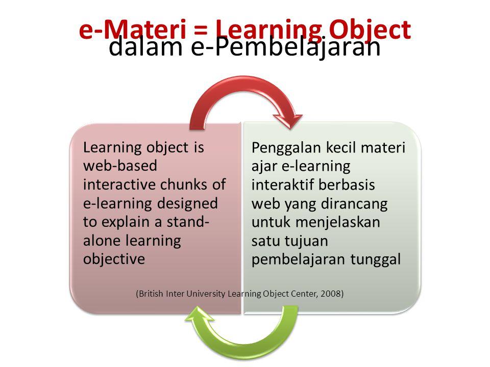 struktur LEARNING OBJECT Mata kuliah, mata pelajaran, mata diklat Unit/topik pelajaran OBYEK BELAJAR Obyek informasi Elemen data, media mentah