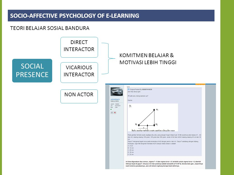 SOCIO-AFFECTIVE PSYCHOLOGY OF E-LEARNING SOCIAL PRESENCE DIRECT INTERACTOR VICARIOUS INTERACTOR NON ACTOR KOMITMEN BELAJAR & MOTIVASI LEBIH TINGGI TEORI BELAJAR SOSIAL BANDURA