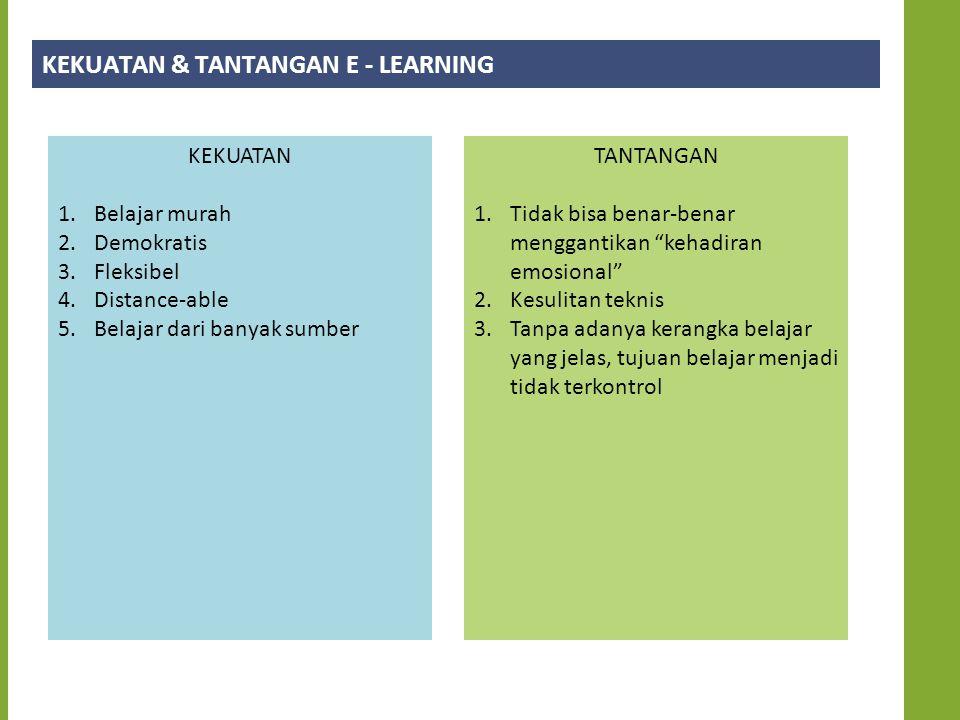 KEKUATAN & TANTANGAN E - LEARNING KEKUATAN 1.Belajar murah 2.Demokratis 3.Fleksibel 4.Distance-able 5.Belajar dari banyak sumber TANTANGAN 1.Tidak bisa benar-benar menggantikan kehadiran emosional 2.Kesulitan teknis 3.Tanpa adanya kerangka belajar yang jelas, tujuan belajar menjadi tidak terkontrol