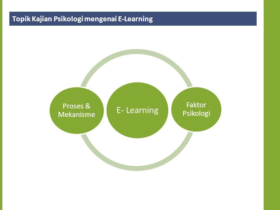 FAKTOR-FAKTOR PSIKOLOGIS DALAM E-LEARNING Psychology of E- Learning Cognitive Socio- affective Development
