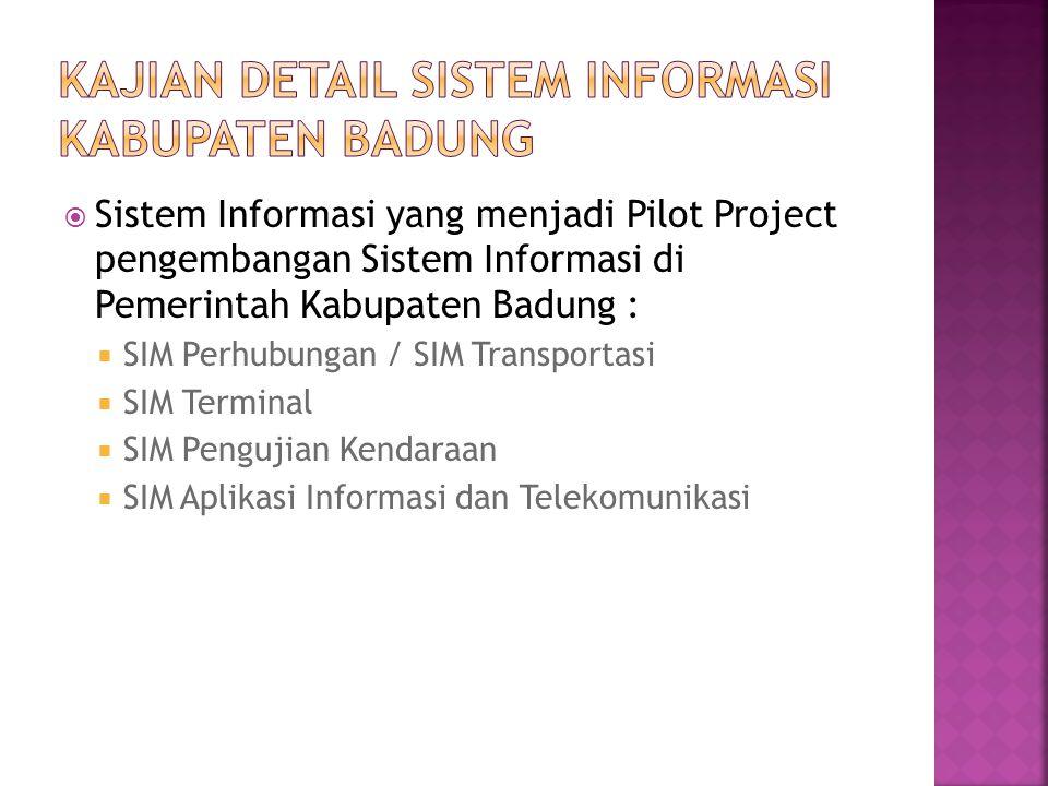  Sistem Informasi yang menjadi Pilot Project pengembangan Sistem Informasi di Pemerintah Kabupaten Badung :  SIM Perhubungan / SIM Transportasi  SI