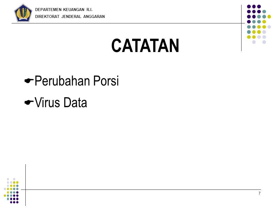 DEPARTEMEN KEUANGAN R.I. DIREKTORAT JENDERAL ANGGARAN 7  Perubahan Porsi  Virus Data CATATAN