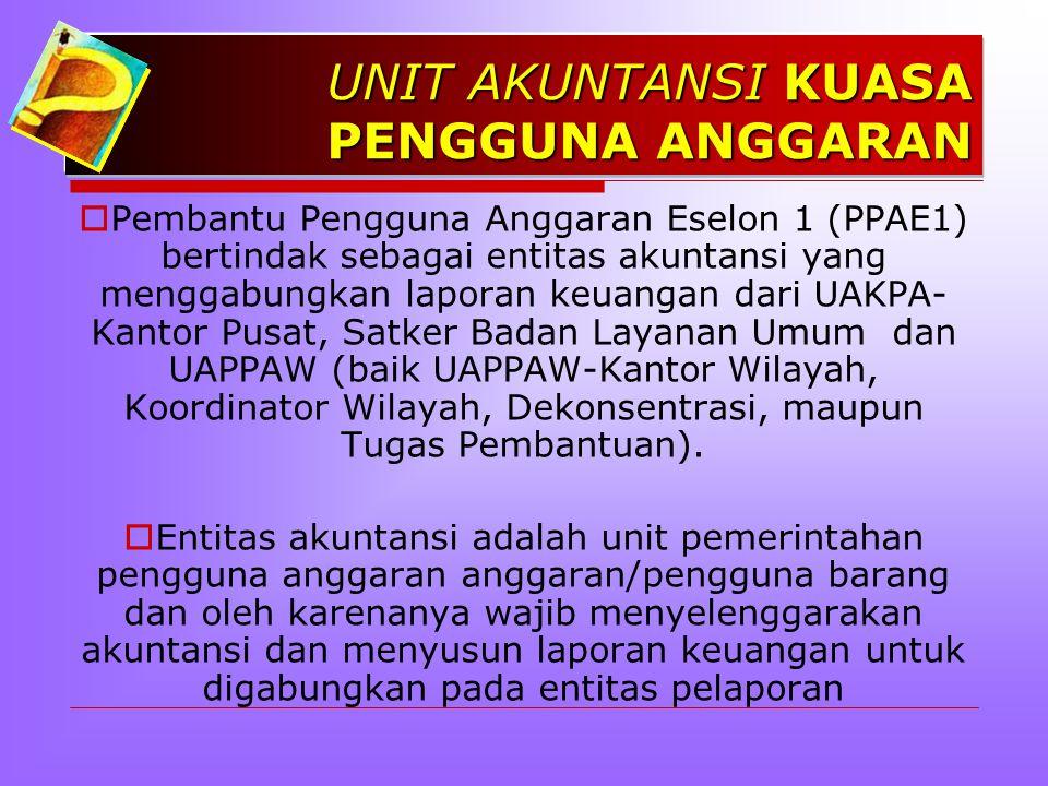 UNIT AKUNTANSI KUASA PENGGUNA ANGGARAN  Pembantu Pengguna Anggaran Eselon 1 (PPAE1) bertindak sebagai entitas akuntansi yang menggabungkan laporan ke