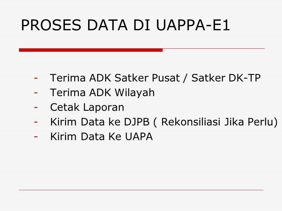 PROSES DATA DI UAPPA-E1 -Terima ADK Satker Pusat / Satker DK-TP -Terima ADK Wilayah -Cetak Laporan -Kirim Data ke DJPB ( Rekonsiliasi Jika Perlu) -Kirim Data Ke UAPA