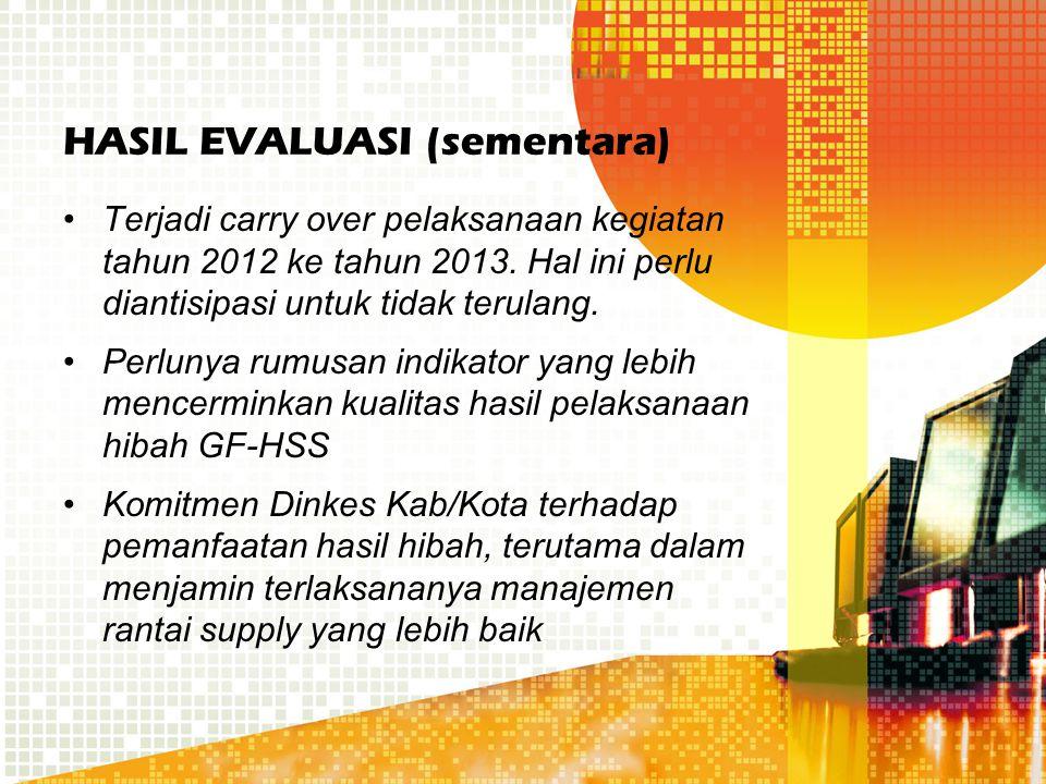 HASIL EVALUASI (sementara) Terjadi carry over pelaksanaan kegiatan tahun 2012 ke tahun 2013.