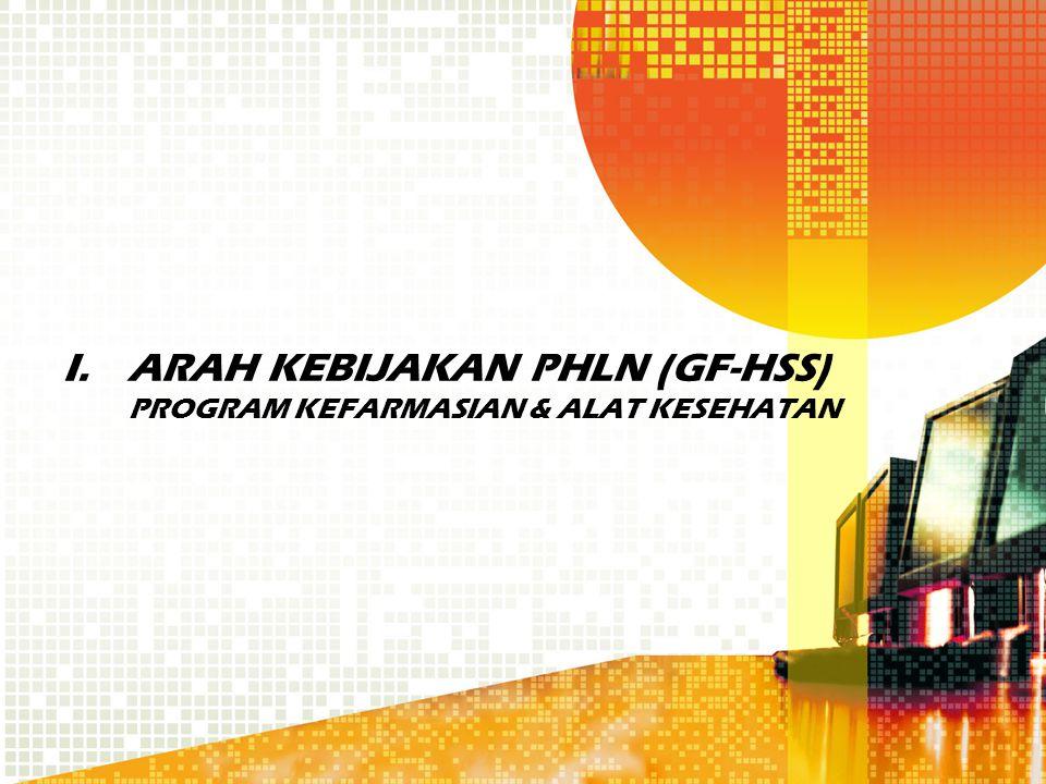 I.ARAH KEBIJAKAN PHLN (GF-HSS) PROGRAM KEFARMASIAN & ALAT KESEHATAN