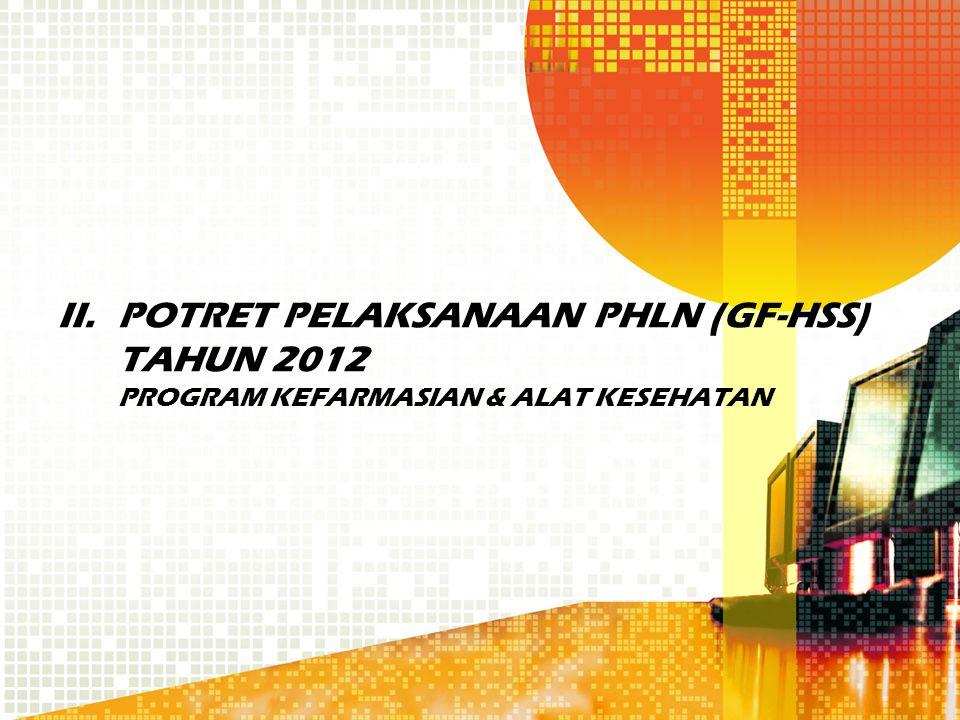 II.POTRET PELAKSANAAN PHLN (GF-HSS) TAHUN 2012 PROGRAM KEFARMASIAN & ALAT KESEHATAN