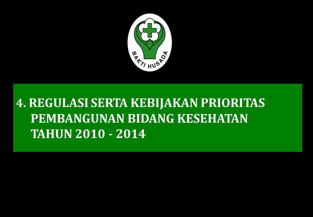 4. REGULASI SERTA KEBIJAKAN PRIORITAS PEMBANGUNAN BIDANG KESEHATAN TAHUN 2010 - 2014