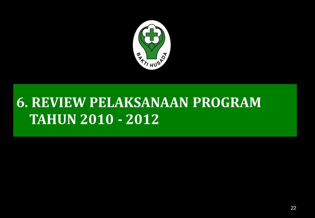 6. REVIEW PELAKSANAAN PROGRAM TAHUN 2010 - 2012 22