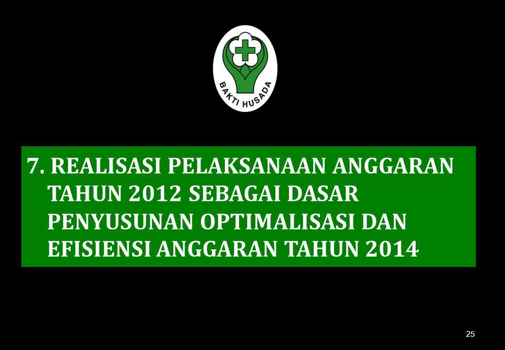 25 7. REALISASI PELAKSANAAN ANGGARAN TAHUN 2012 SEBAGAI DASAR PENYUSUNAN OPTIMALISASI DAN EFISIENSI ANGGARAN TAHUN 2014