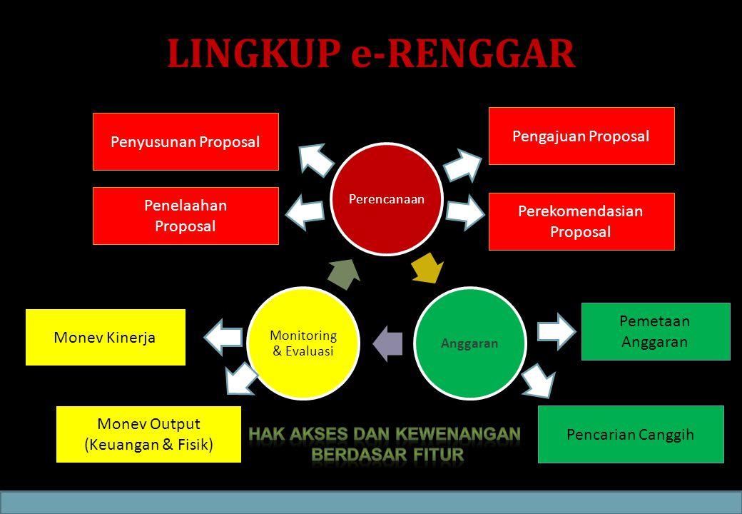 LINGKUP e-RENGGAR PerencanaanAnggaran Monitoring & Evaluasi Penyusunan Proposal Pengajuan Proposal Perekomendasian Proposal Penelaahan Proposal Penela