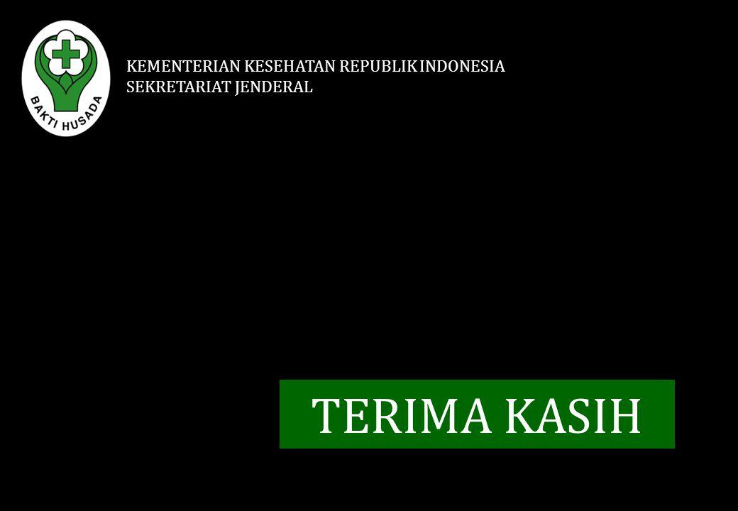 TERIMA KASIH KEMENTERIAN KESEHATAN REPUBLIK INDONESIA SEKRETARIAT JENDERAL