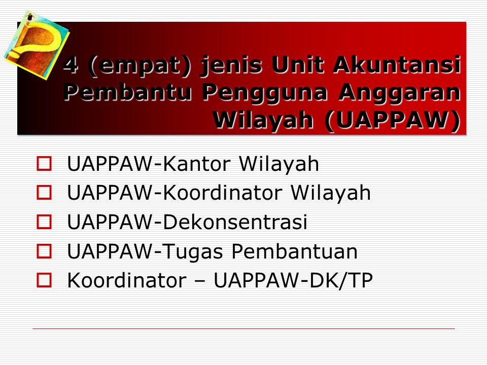 UAKPA UAPPAW UAPPA-E1 Kanwil DJPB ADK & Laporan UAPPAW-WILAYAH NON – DK/TP/UB