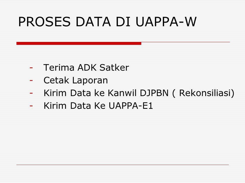 PROSES DATA DI UAPPA-W -Terima ADK Satker -Cetak Laporan -Kirim Data ke Kanwil DJPBN ( Rekonsiliasi) -Kirim Data Ke UAPPA-E1