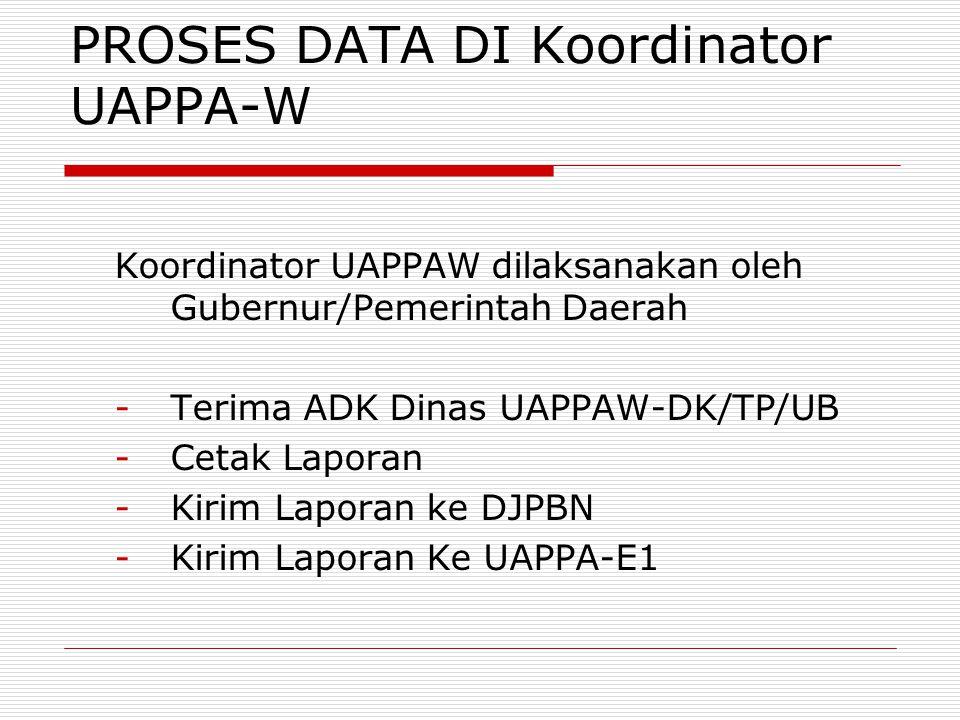 PROSES DATA DI Koordinator UAPPA-W Koordinator UAPPAW dilaksanakan oleh Gubernur/Pemerintah Daerah -Terima ADK Dinas UAPPAW-DK/TP/UB -Cetak Laporan -K