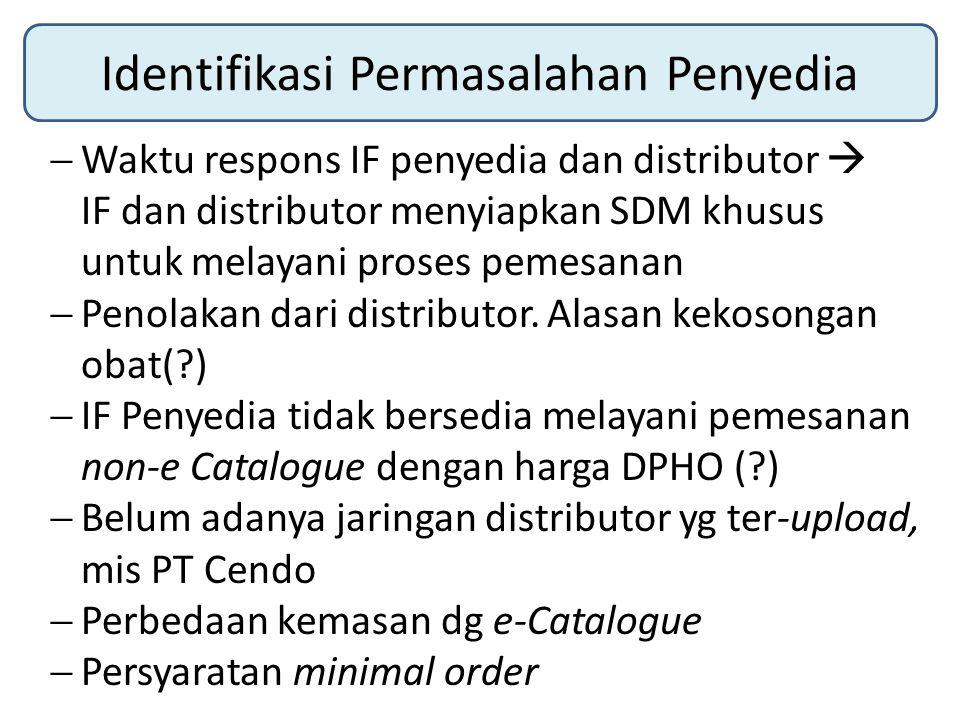 Waktu respons IF penyedia dan distributor  IF dan distributor menyiapkan SDM khusus untuk melayani proses pemesanan  Penolakan dari distributor. A