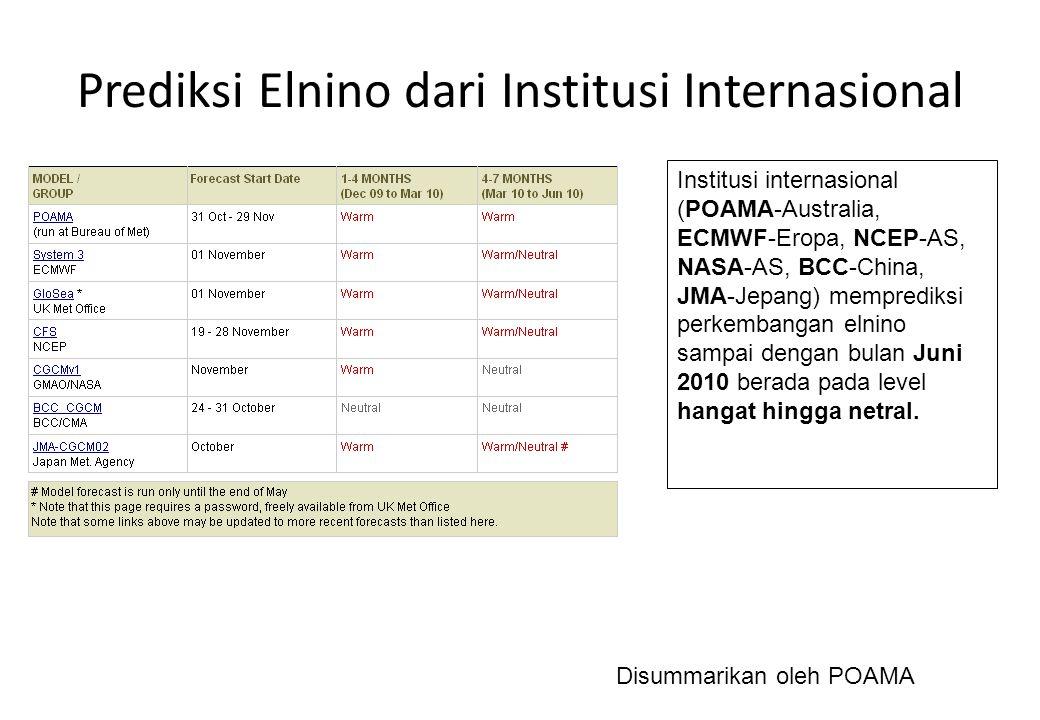 Prediksi Elnino dari Institusi Internasional Disummarikan oleh POAMA Institusi internasional (POAMA-Australia, ECMWF-Eropa, NCEP-AS, NASA-AS, BCC-Chin