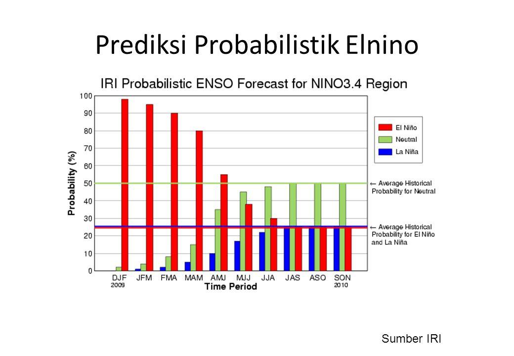 Prediksi Probabilistik Elnino Sumber IRI