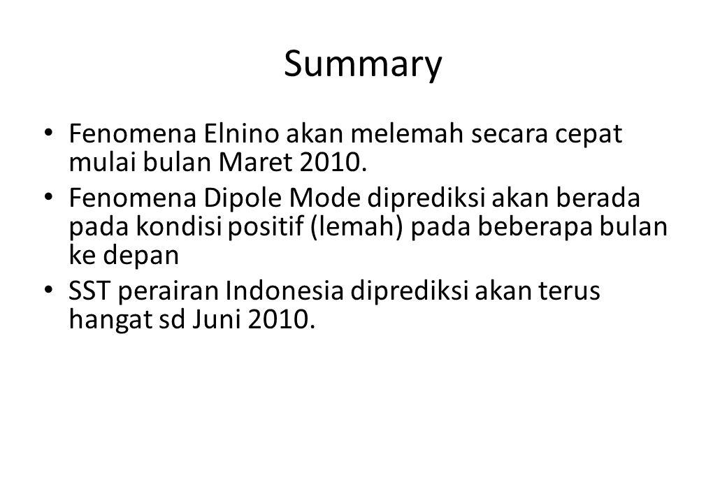 Summary Fenomena Elnino akan melemah secara cepat mulai bulan Maret 2010. Fenomena Dipole Mode diprediksi akan berada pada kondisi positif (lemah) pad
