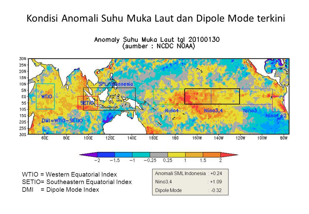 Kondisi Anomali Suhu Muka Laut dan Dipole Mode terkini Anomali SML Indonesia : +0.24 Nino3,4 : +1.09 Dipole Mode : -0.32 WTIO = Western Equatorial Index SETIO= Southeastern Equatorial Index DMI = Dipole Mode Index